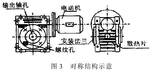 蜗轮减速机设计应保证用户安装方便图片